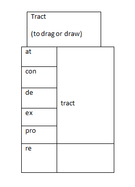 root_word
